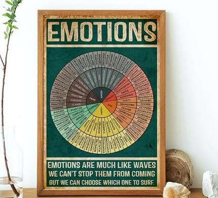 social work feelings poster
